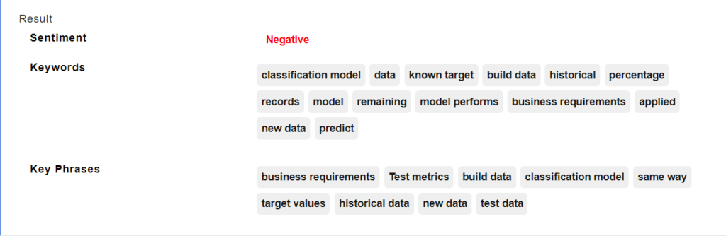 Classification model in data mining.