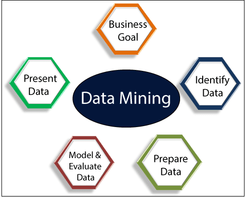 WHY DATA MINING IS IMPORTANT?