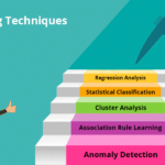 What is anomaly detection in machine learning?