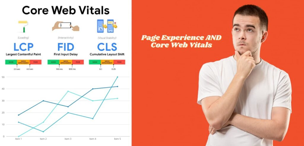 Page Experience and Web Vitals